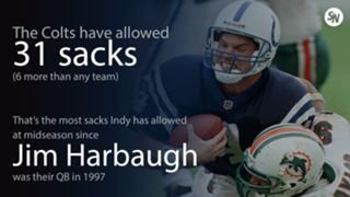 STATS THAT POP 5 - HARBAUGH