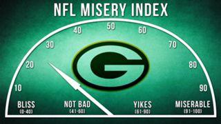 NFL-MISERY-Packers-022316-FTR.jpg