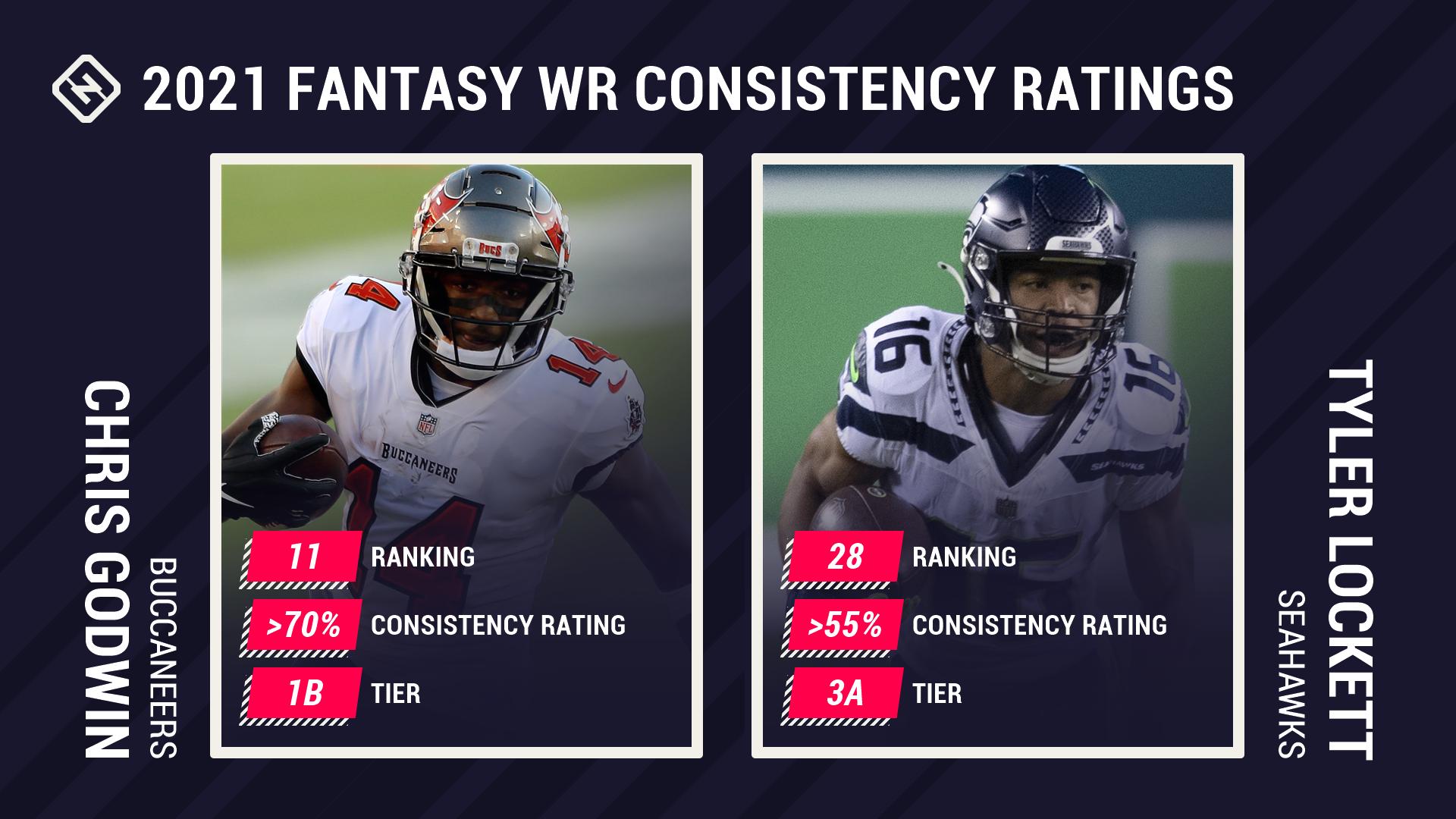 2021 fantasy consistency ratings wr