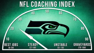 ILLO-NFL-Coaching-Index-Seattle-010816-GETTY-FTR.jpg