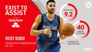 Exist-to-Assist-Ricky-Rubio