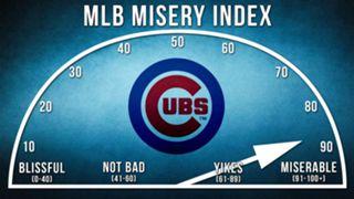 Cubs-Misery-Index-120915-FTR.jpg