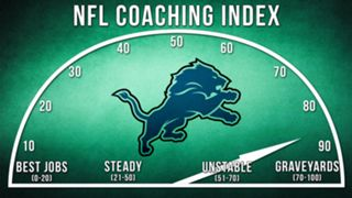 ILLO-NFL-Coaching-Index-Detroit-010816-GETTY-FTR.jpg