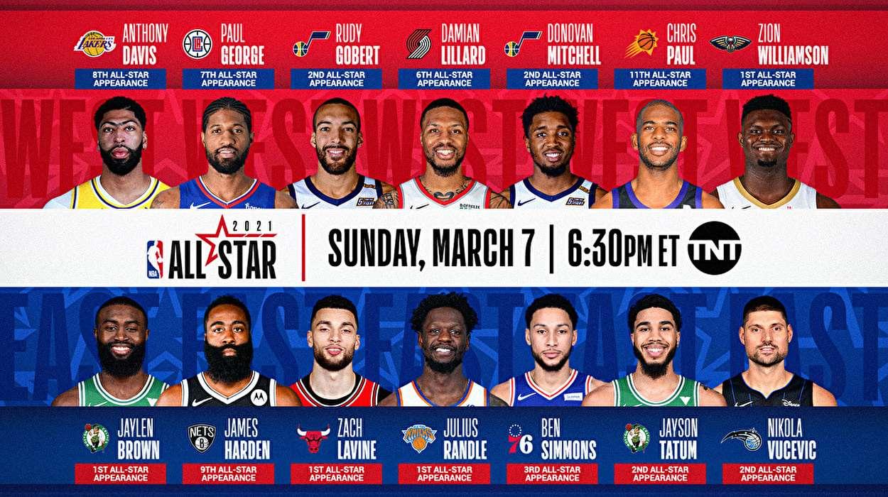 NBA allstar 2021 reserve