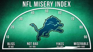 NFL-MISERY-Lions-022316-FTR.jpg