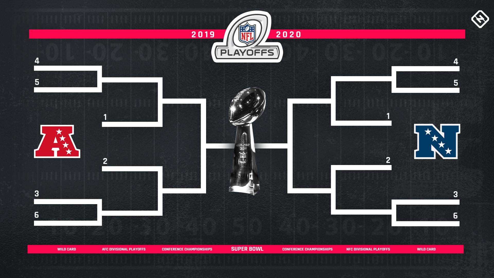 NFL playoffs Saturday guide: TV schedule, point spreads