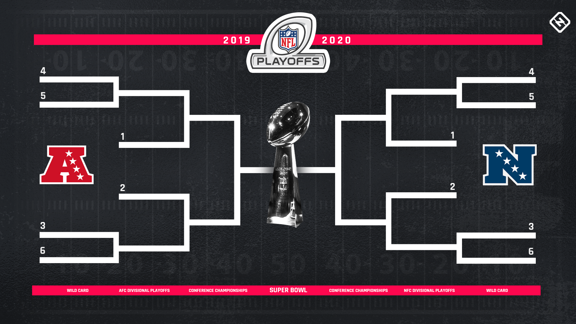 Nfl Championship Games 2020.Nfl Playoff Picture Updated Afc Nfc Standings For Week 13