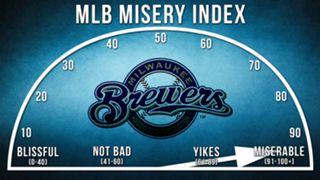 Brewers-Misery-Index-120915-FTR.jpg