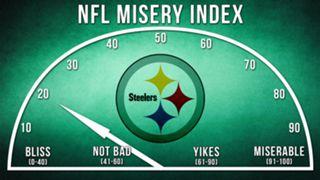 NFL-MISERY-Steelers-022316-FTR.jpg