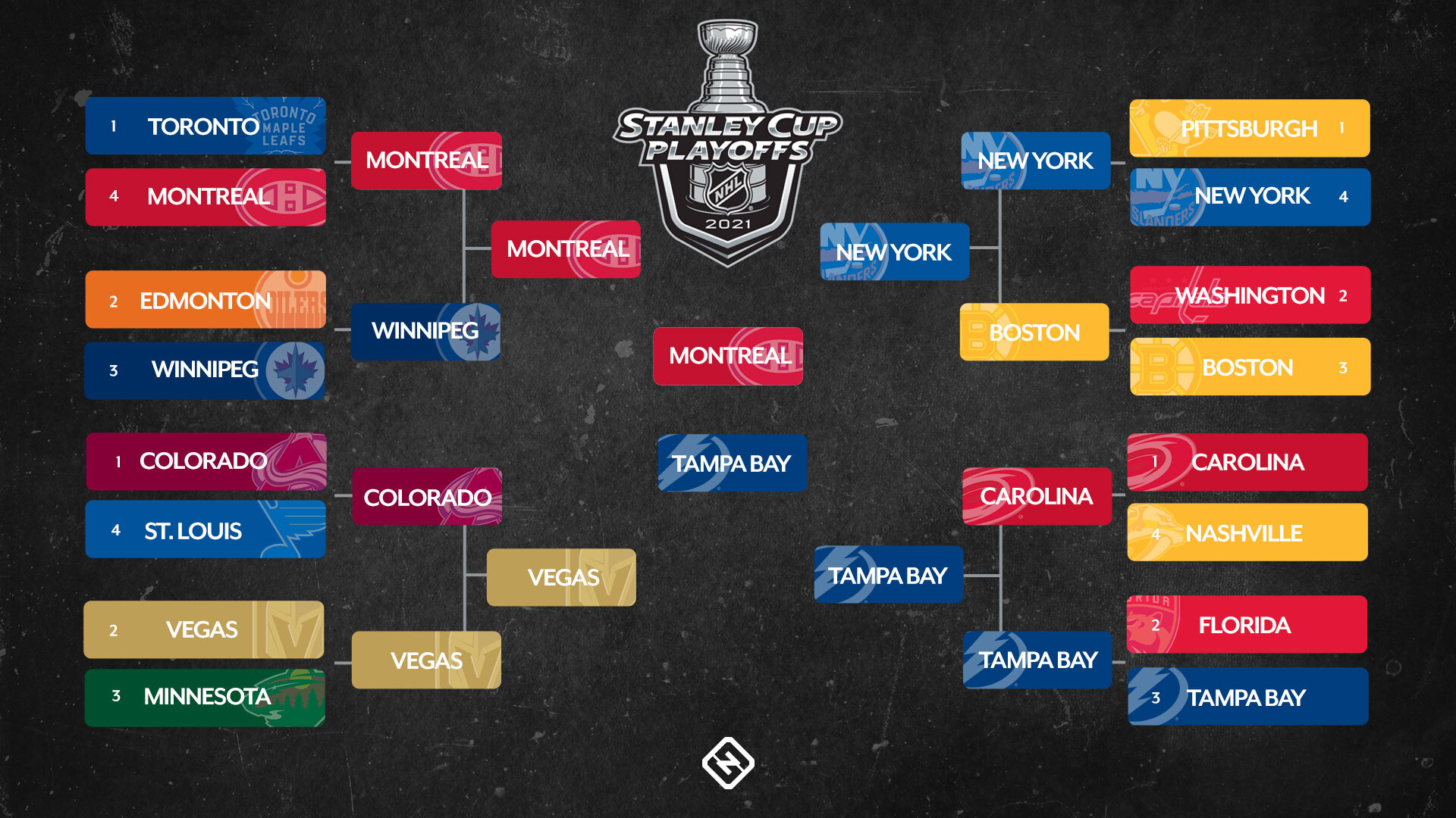 NHL playoffs schedule 2021: Full bracket, dates, times, TV channels for every series
