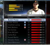 MLB 15: The Show - Top Rated Catchers