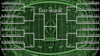 EAST-Region-031215-GETTY-FTR.jpg