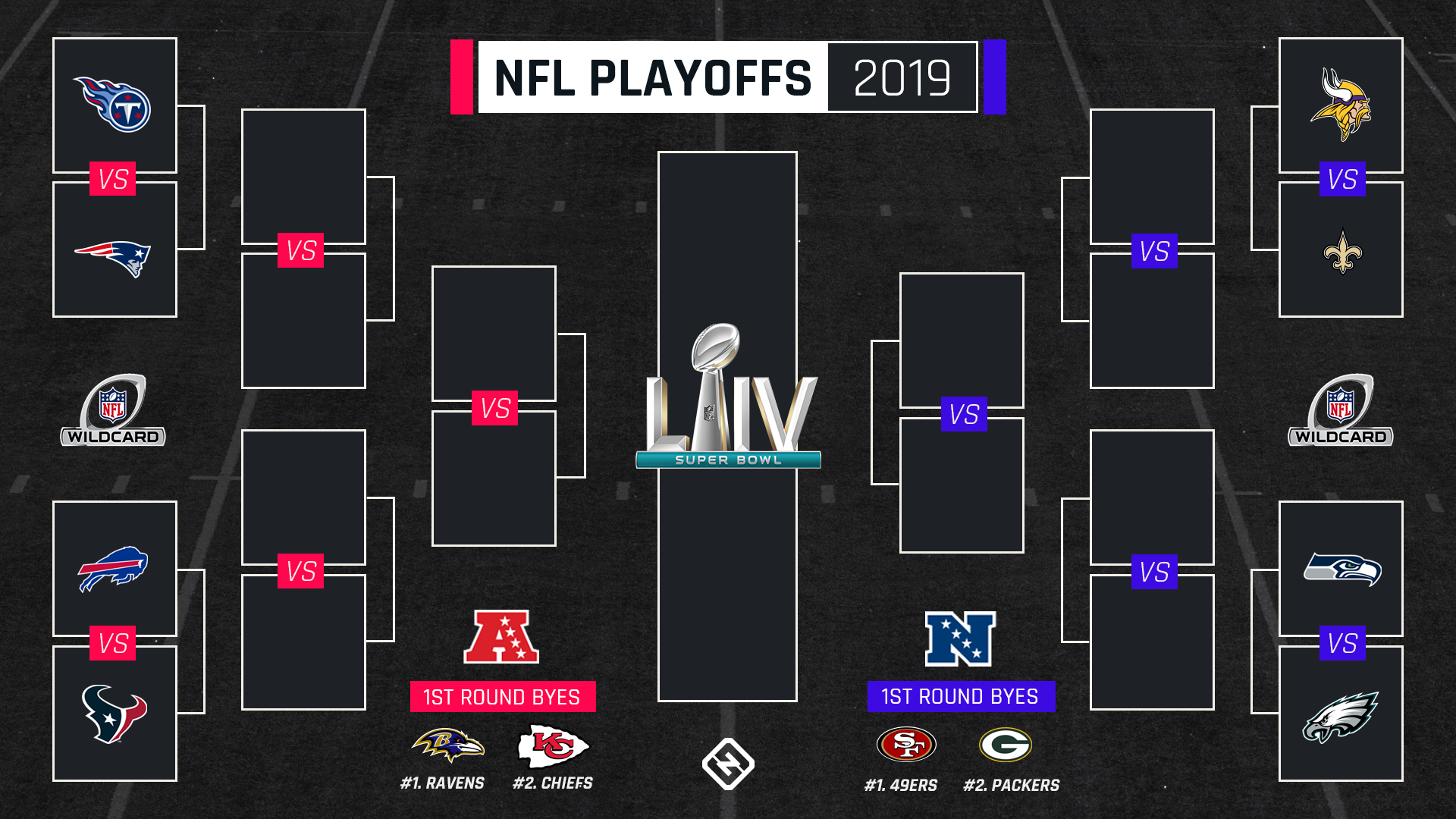 Nfl Playoff Bracket Wild Card Matchups Tv Schedule For Afc Nfc Sporting News