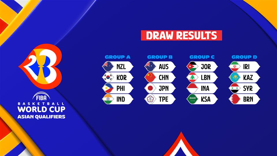 FIBAバスケットボール・ワールドカップ2023アジア地区予選組み合わせ