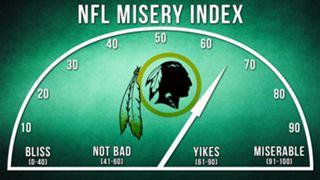 NFL-MISERY-Redskins-022316-FTR.jpg