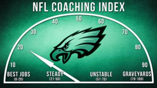 ILLO-NFL-Coaching-Index-Philadelphia-010816-GETTY-FTR.jpg
