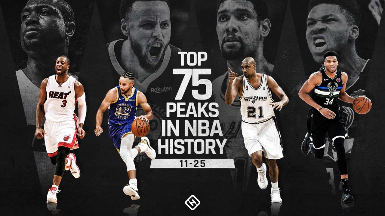 Top 75 Peaks