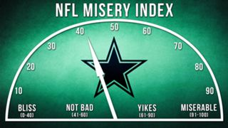 NFL-MISERY-Cowboys-022316-FTR.jpg