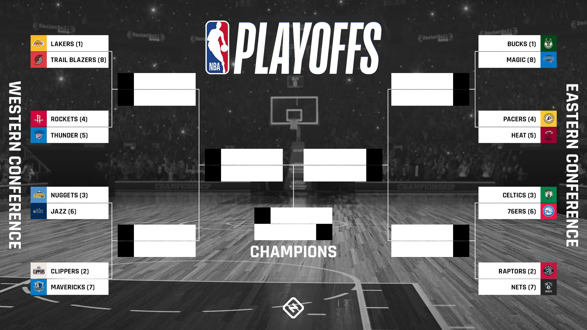 Nba Playoff Bracket 2020 Updated Standings Seeds Results From Each Round Sporting News