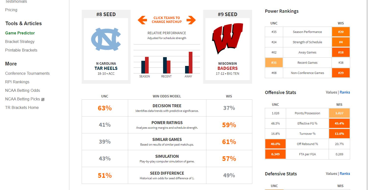 UNC-Wisconsin-Prediction-TR