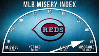 Reds-Misery-Index-120915-FTR.jpg