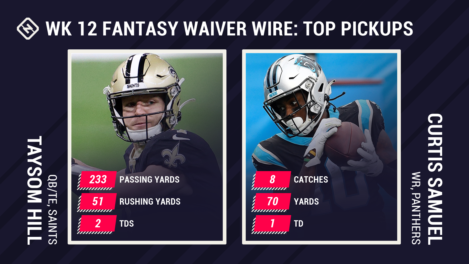 Best Fantasy Week 12 Waiver Pickups: Taysom Hill, Curtis Samuel continue breakout seasons