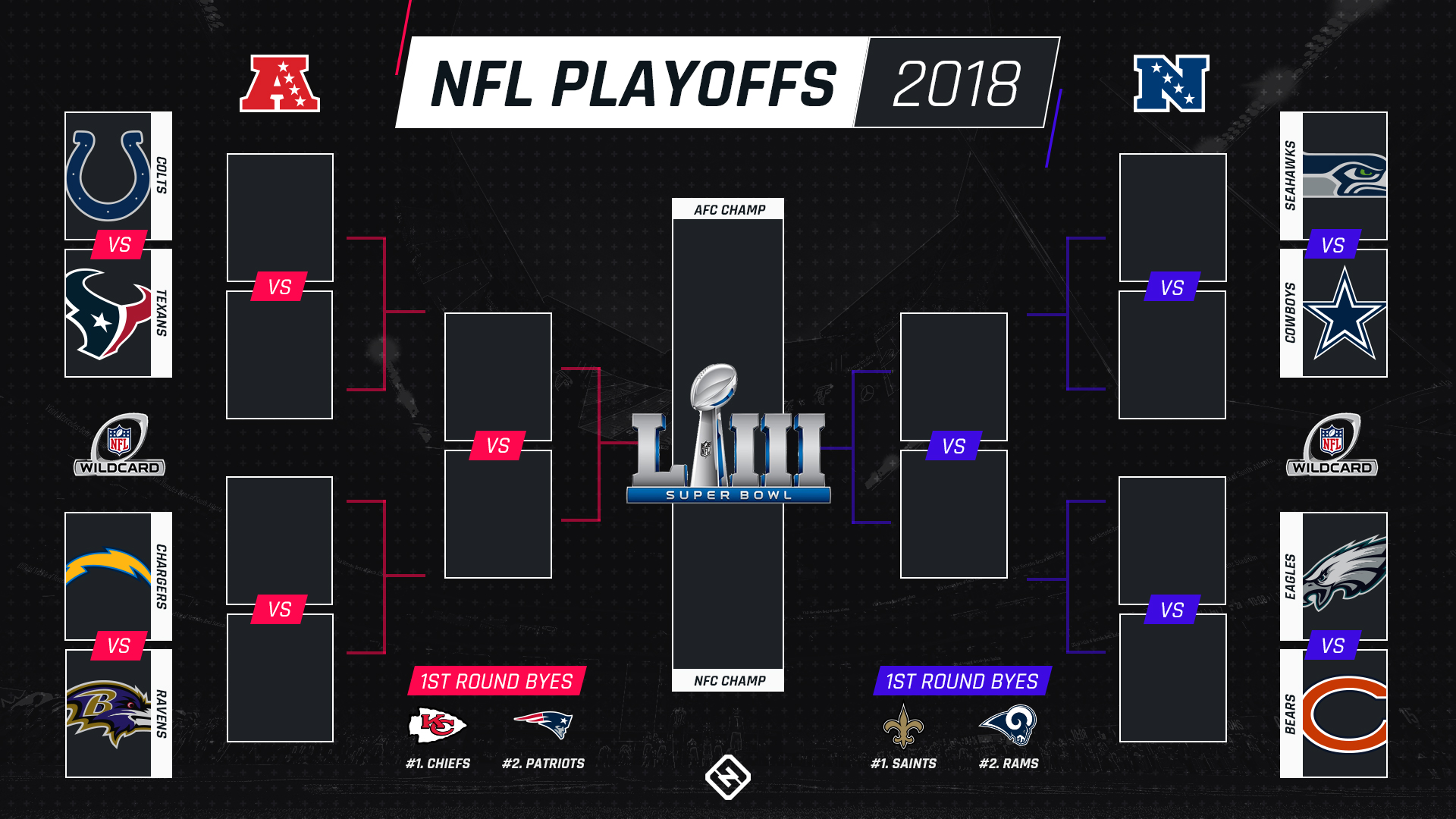 Nfl Playoff Picture Sporting News