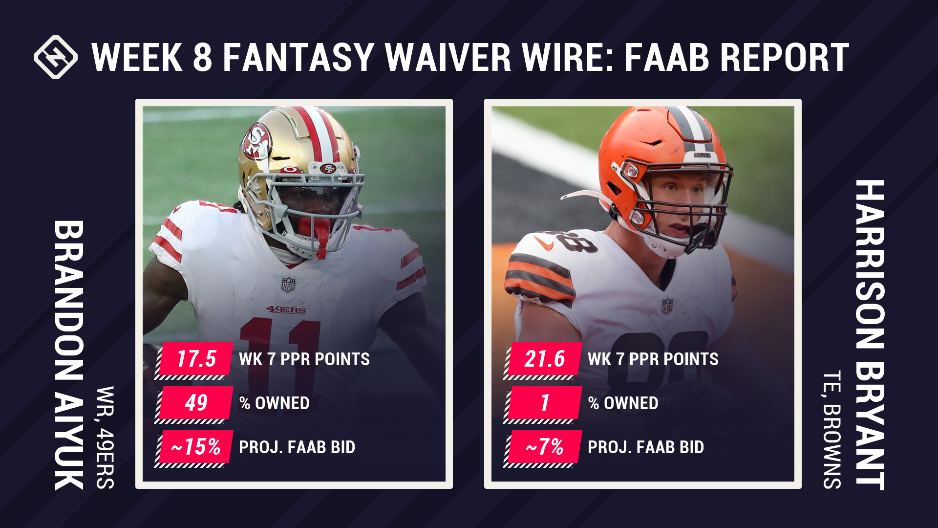 Fantasy Waiver Wire FAAB Report for Week 8 pickups free agents