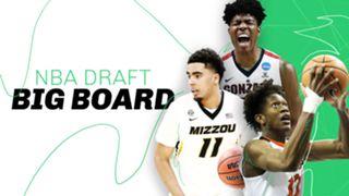 nba-draft-big-board-101718-ftr.jpg