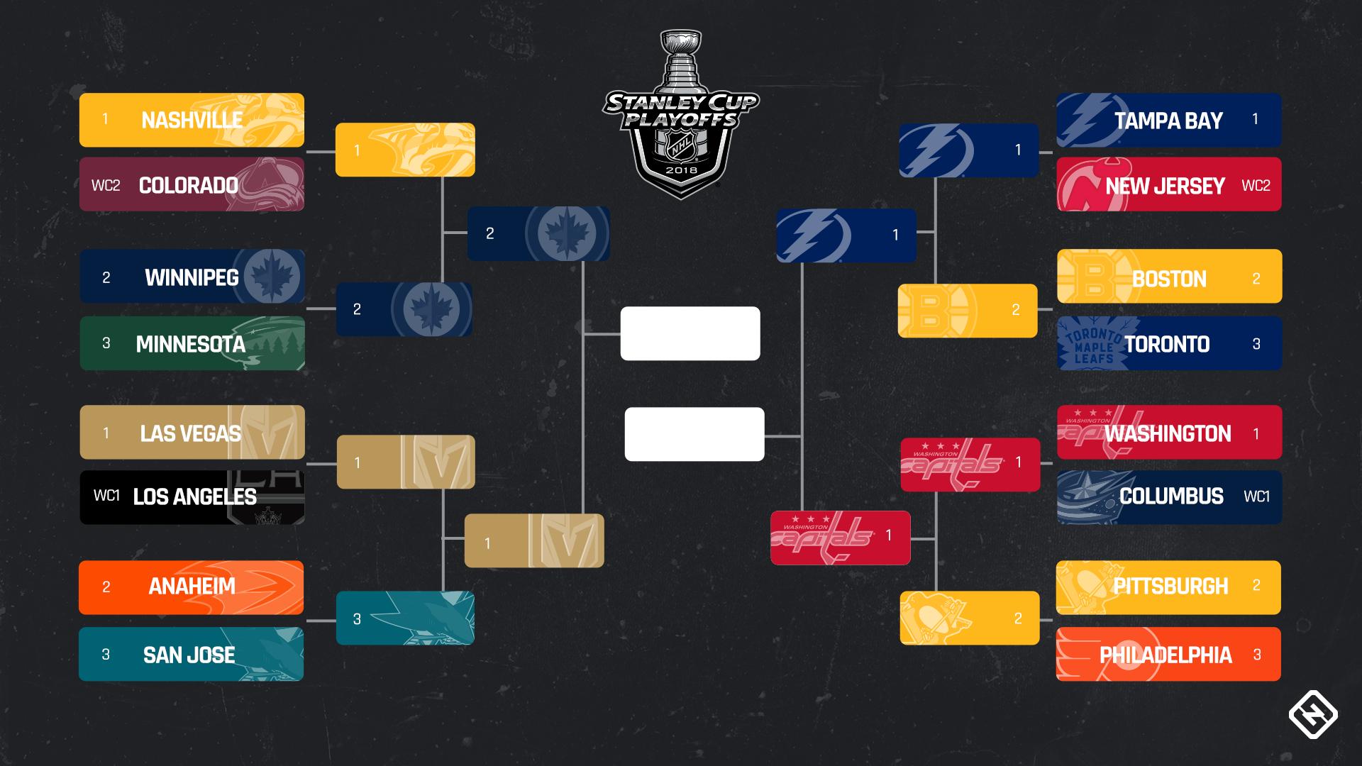 NHL playoffs 2018: Today's score, schedule, live updates ...