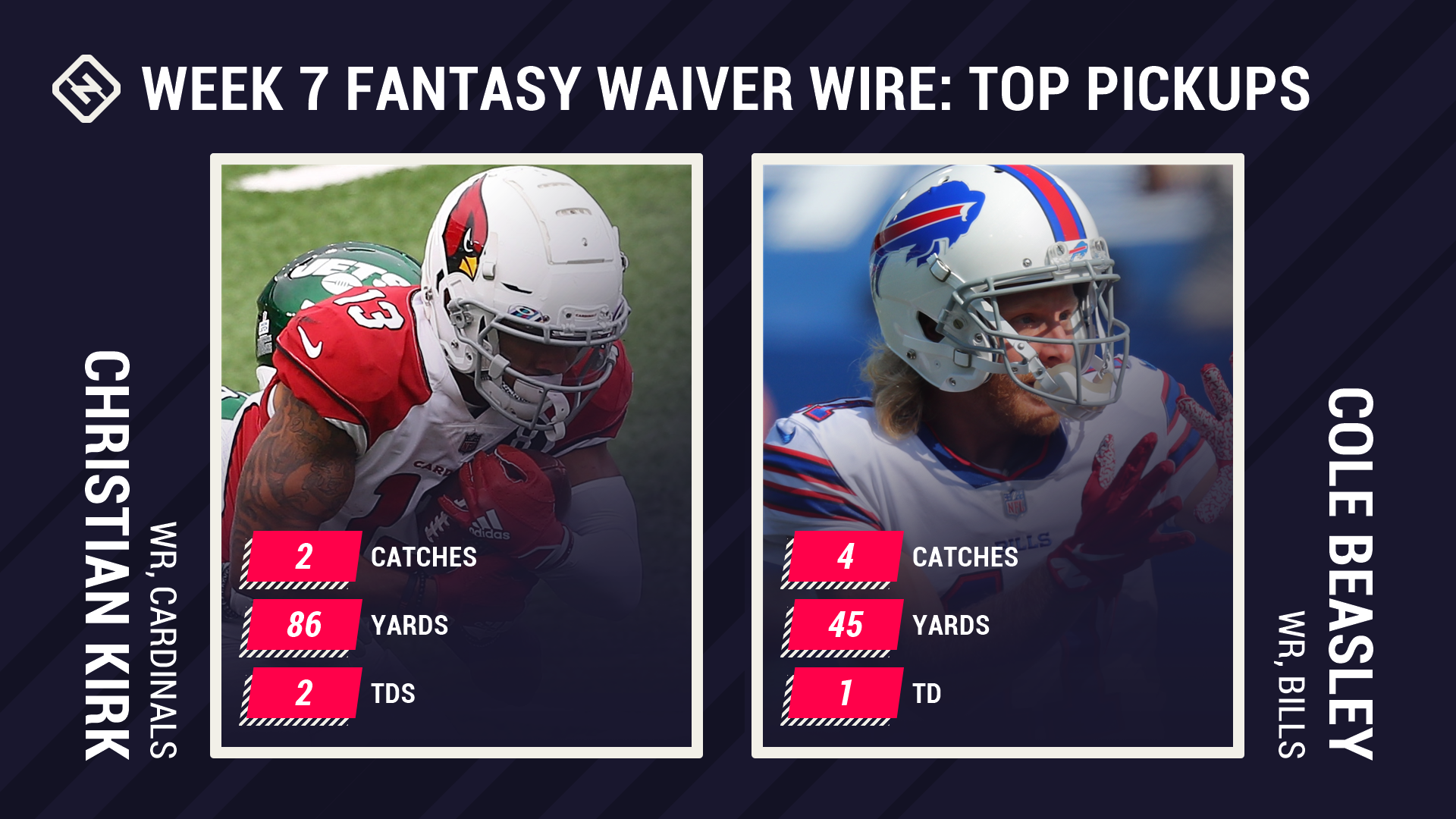 Fantasy Waiver Wire Week 7: Christian Kirk, Cole Beasley among top free agent pickups after Monday night breakouts
