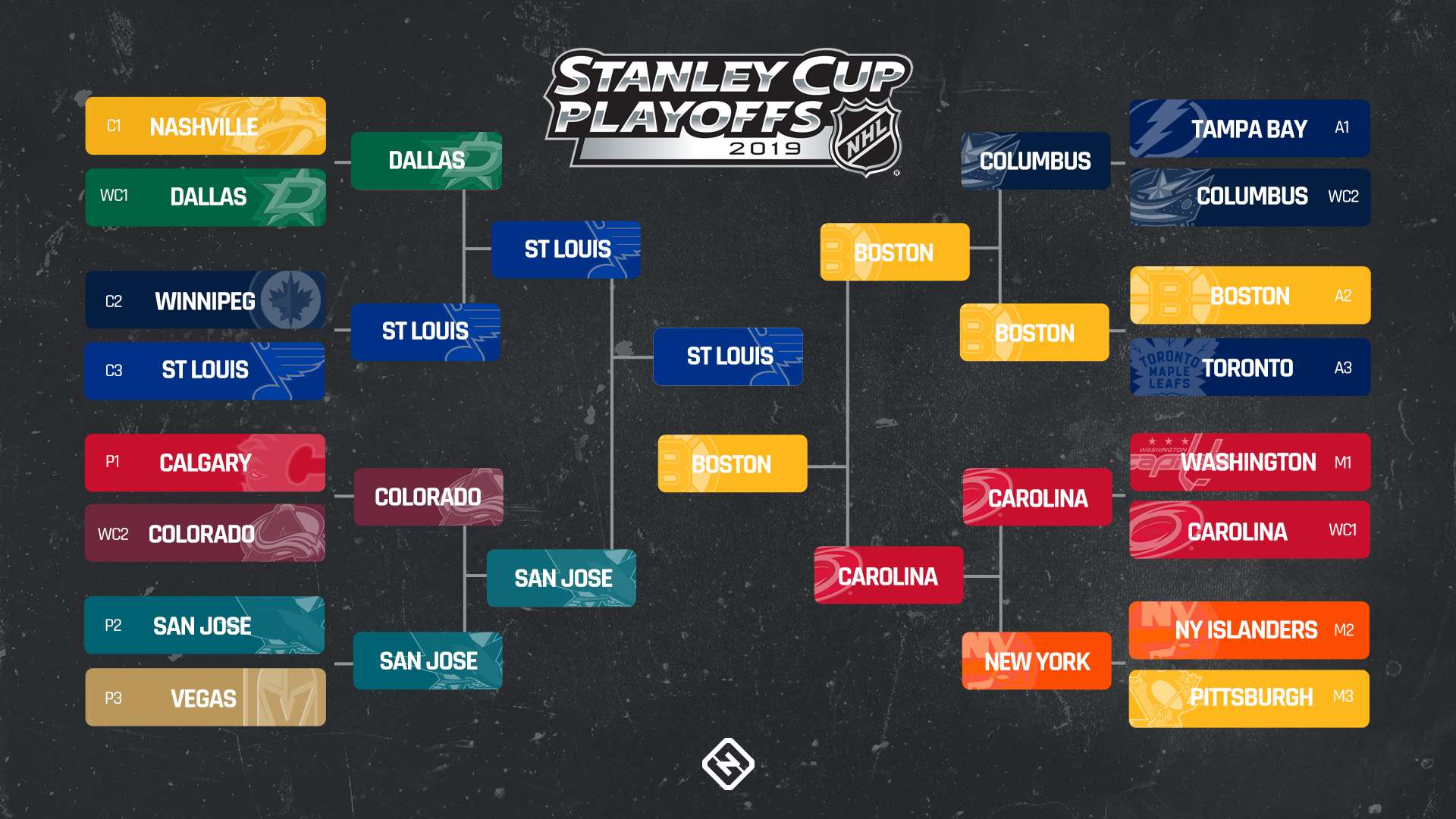 Calendrier Nba Playoff 2019.2019 Stanley Cup Final Schedule Full Bruins Vs Blues Dates