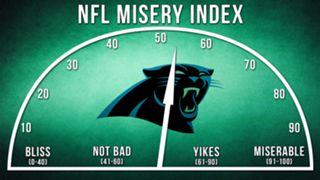 NFL-MISERY-Panthers-022316-FTR.jpg
