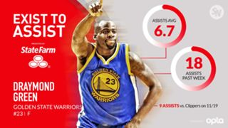 Exist-to-Assist-Draymond-Green
