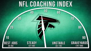 ILLO-NFL-Coaching-Index-Atlanta-010816-GETTY-FTR.jpg