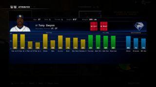 MLB The Show 16 Tony Gwynn ratings