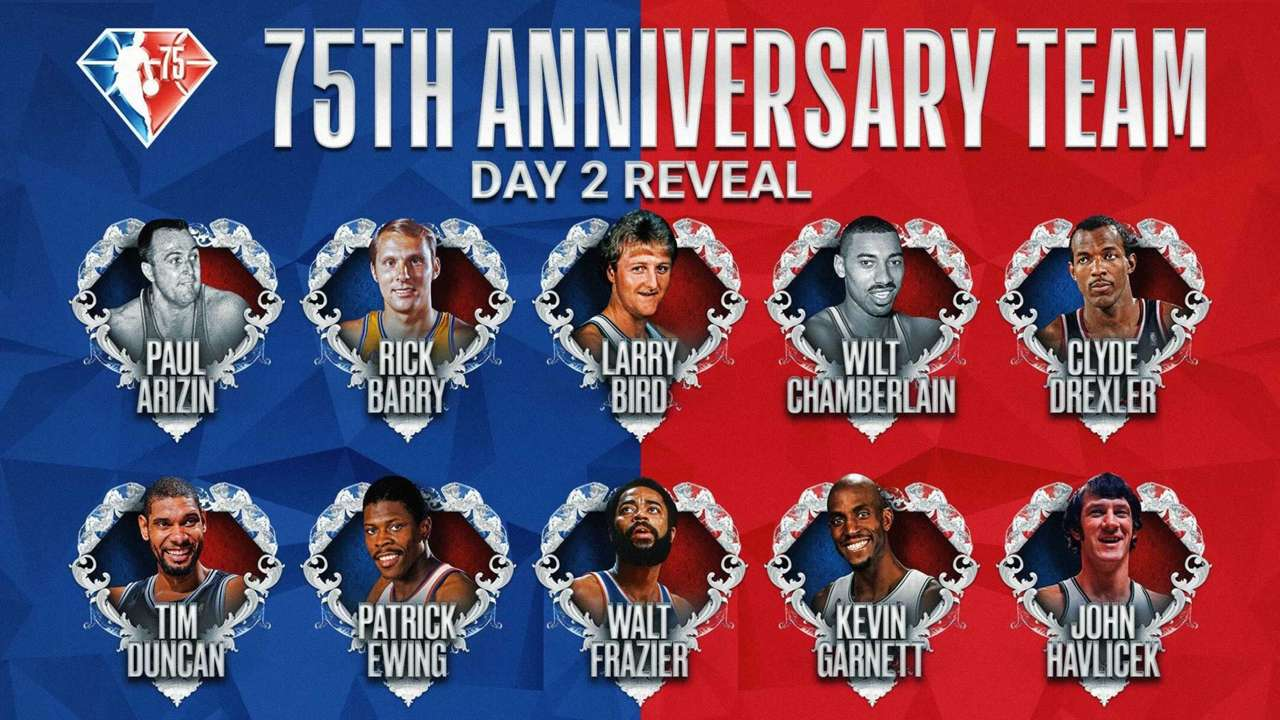 NBA's 75TH ANNIVERSARY TEAM Day 2 H