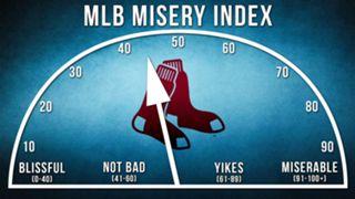 Red-Sox-Misery-Index-120915-FTR.jpg