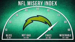 NFL-MISERY-Chargers-022316-FTR.jpg