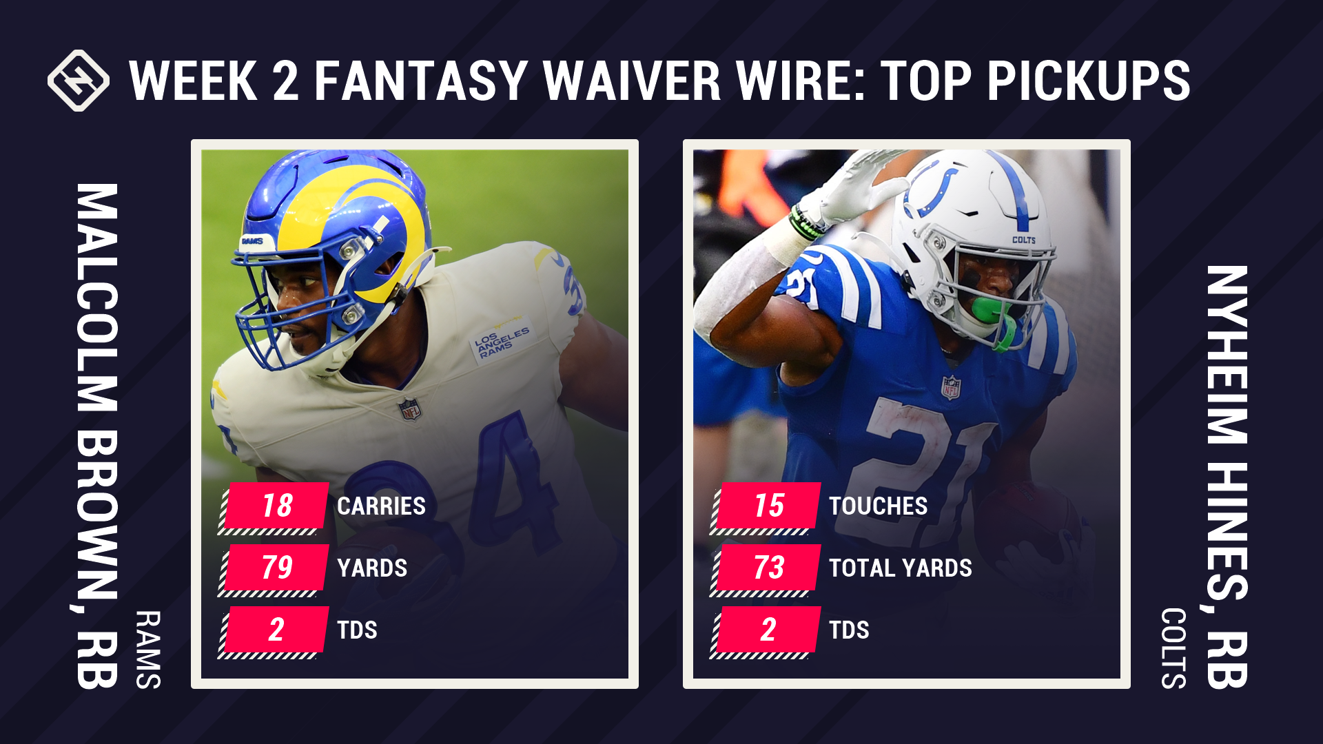 https://images.daznservices.com/di/library/sporting_news/ff/36/week-2-waiver-wire-top-pickups-ftr_12jwviuh9rum1op9tnnsa0fid.png?t=-1939639580&w=%7Bwidth%7D&quality=80