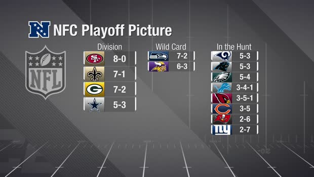 Are the Dallas Cowboys even a Top 5 team in the NFC?