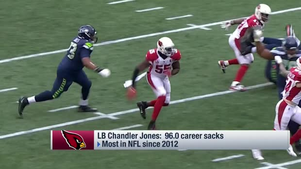 Best pass rusher in NFL?