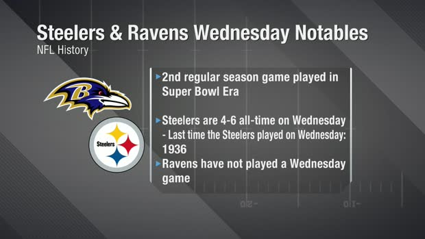 Steelers-Ravens Wednesday notables