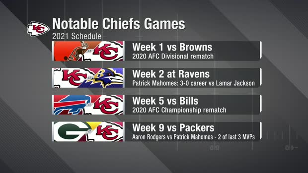 Mitch Holthus: 'This is one of the best schedules in Chiefs Kingdom history'