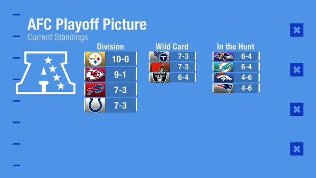 'GMFB' breaks down the current AFC playoff picture