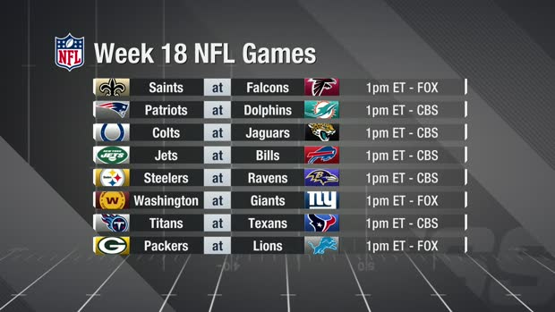 Week 18 games that will decide division winners 'NFL Total Access'