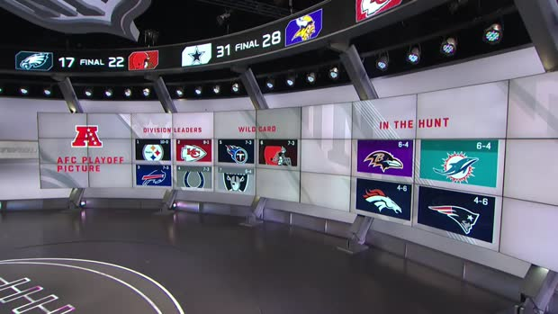 Updated AFC playoff picture ahead of Week 12