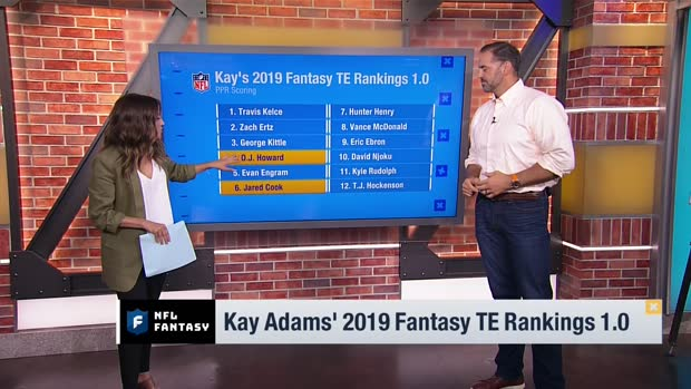 picture regarding Espn Fantasy Football Rankings Printable identify Evaluating Yahoo, ESPN myth soccer scores for 2019