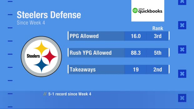 Should Pittsburgh Steelers be considered AFC contenders?
