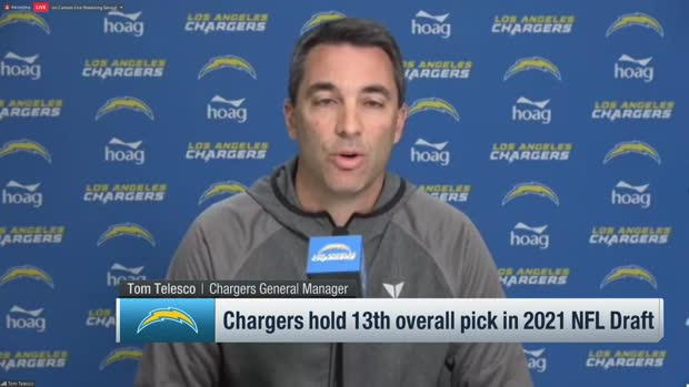 Omar Ruiz: Where Mike Williams stands with Chargers ahead of contract year